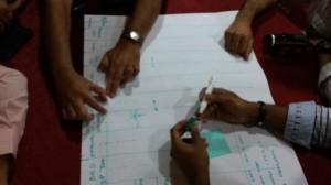 Kanban Board 2